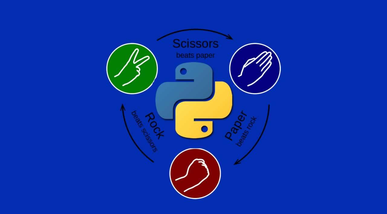 Rock, Paper, Scissors With Python