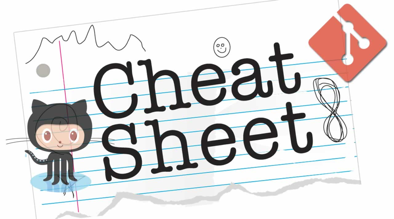Basic Git/GitHub Cheat Sheet