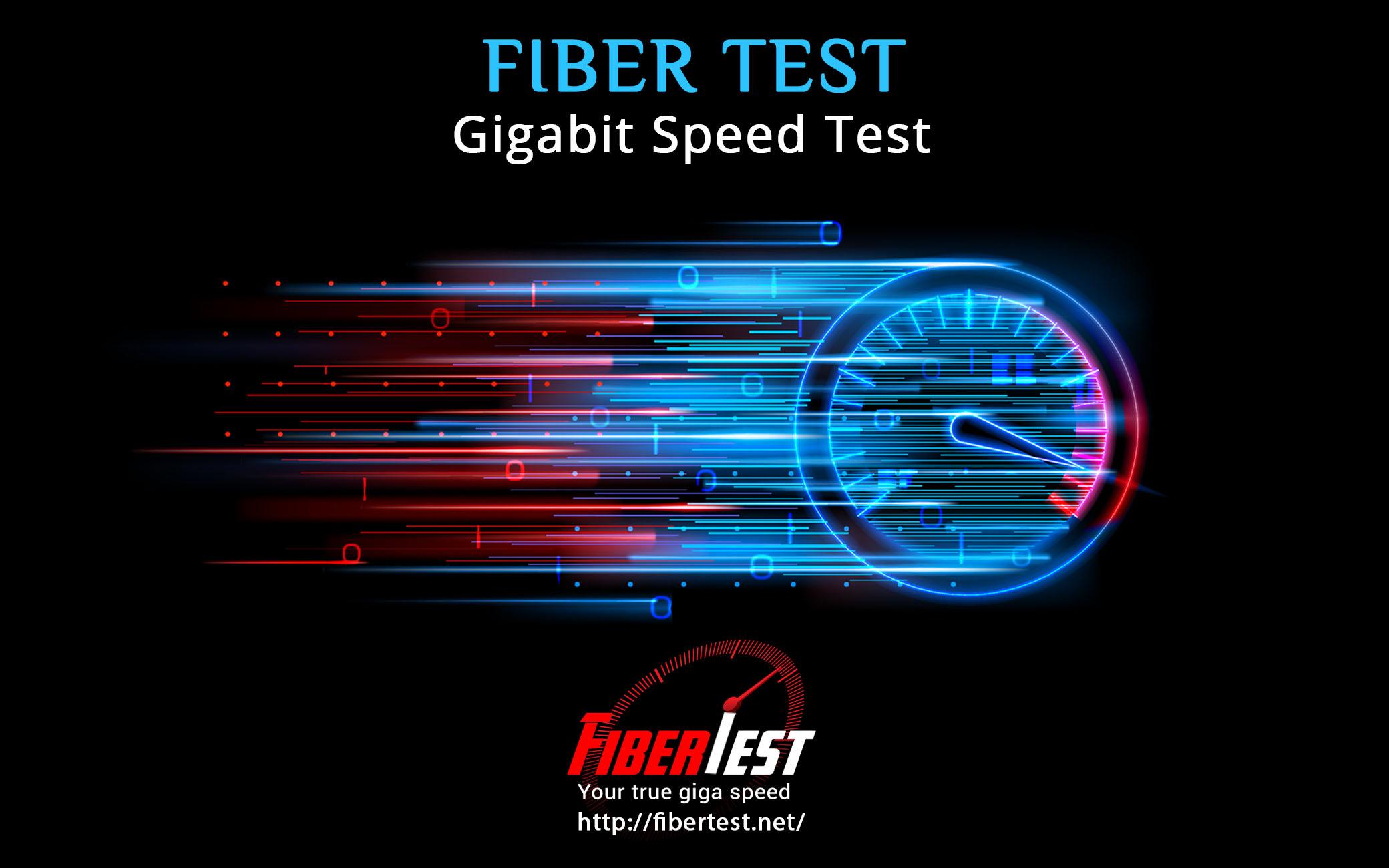 Way to test internet speed test