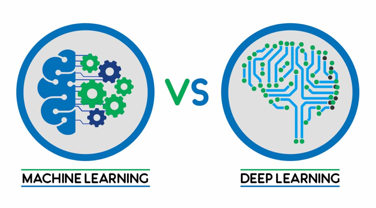 Machine Learning vs Deep Learning: What's the Difference?