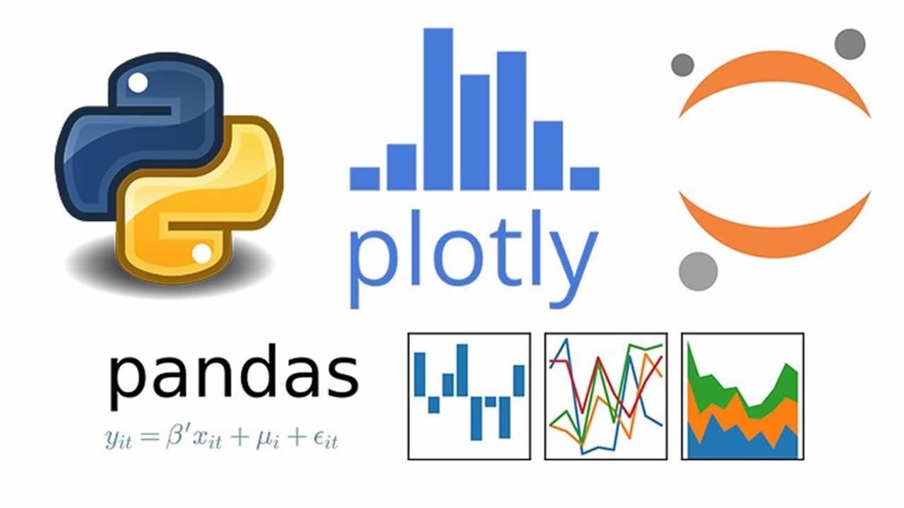 Practical Statistics & Visualization With Python & Plotly