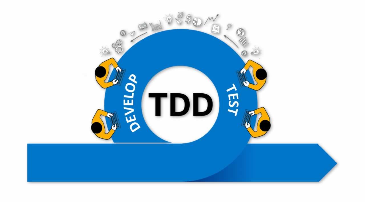 TDD Changed My Life