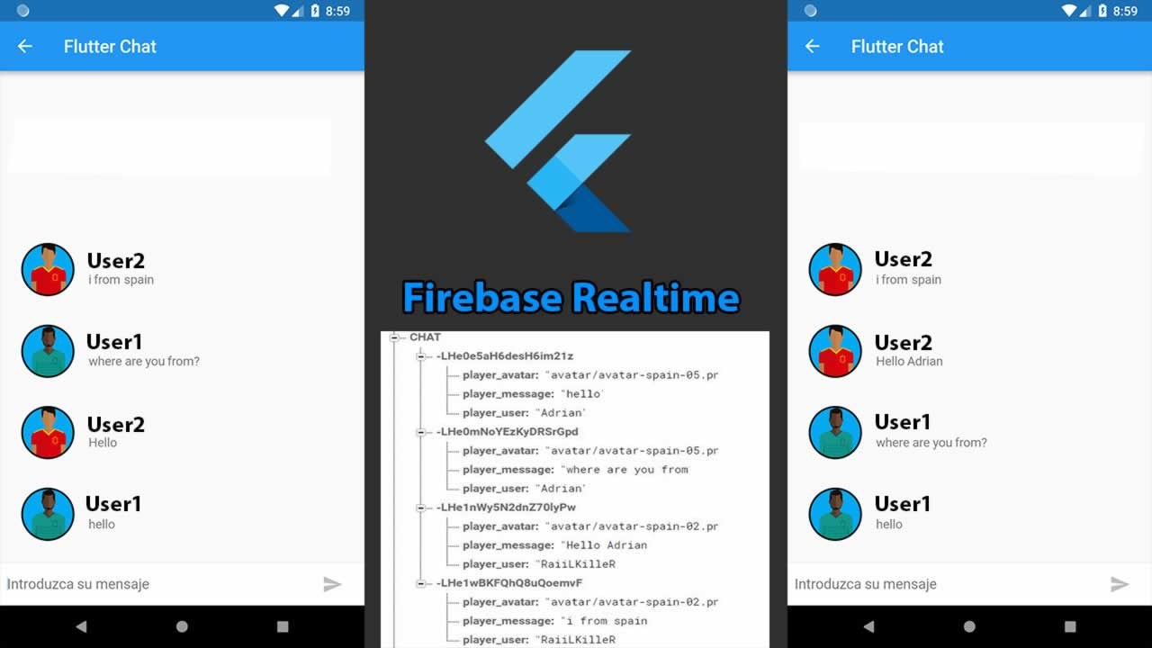 Real Time Messaging with Flutter