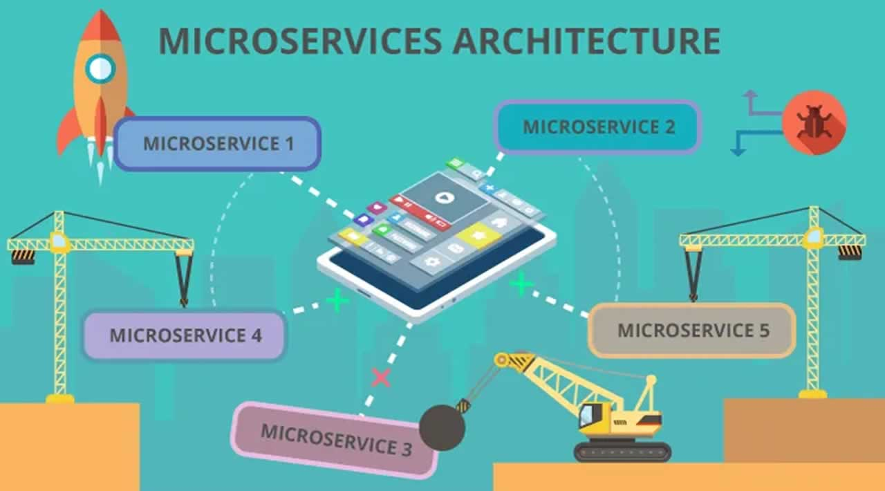 How Microservices are transforming App development