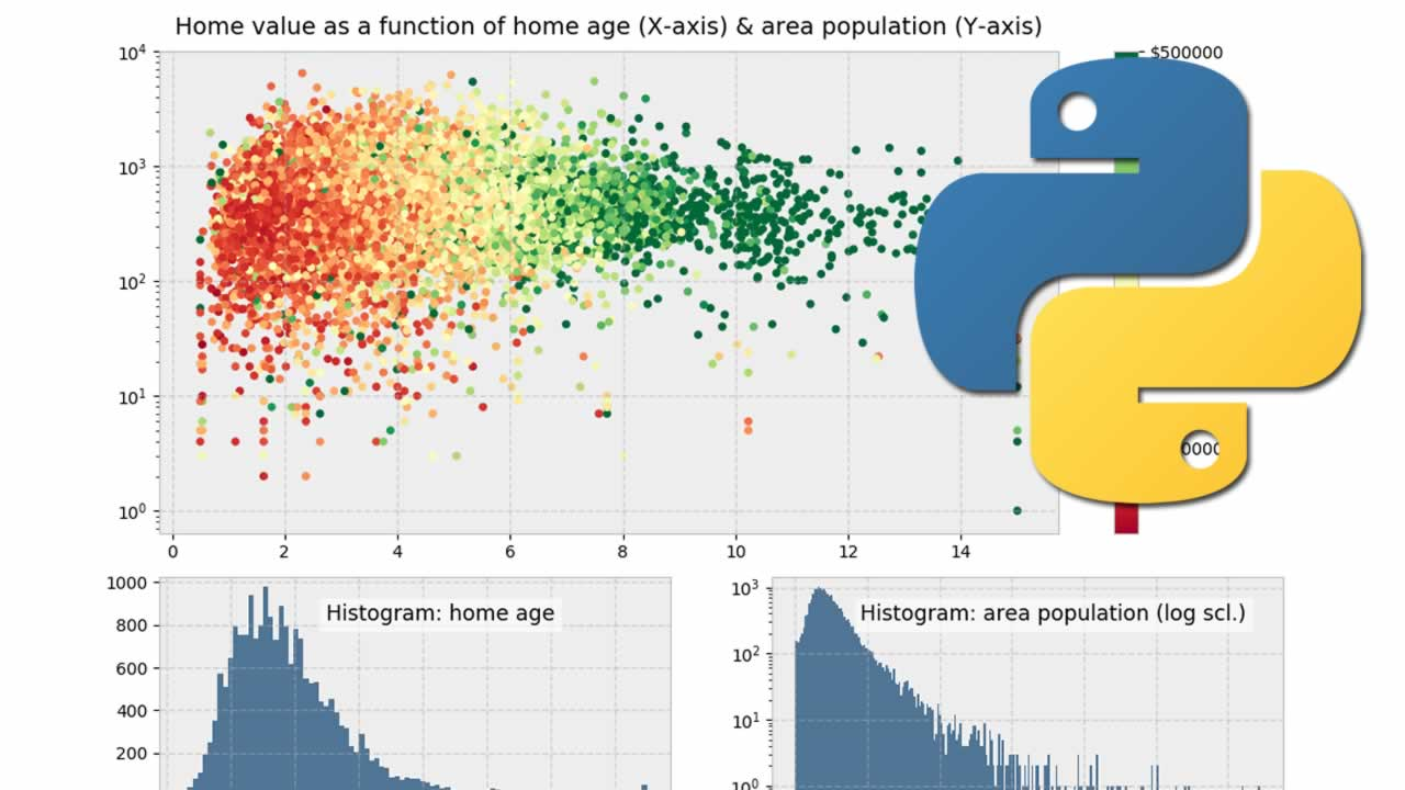 How to Plot Charts in Python with Matplotlib