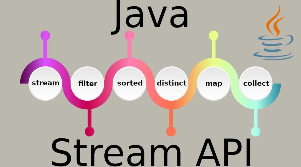 Java Stream API Was Broken Before JDK 10