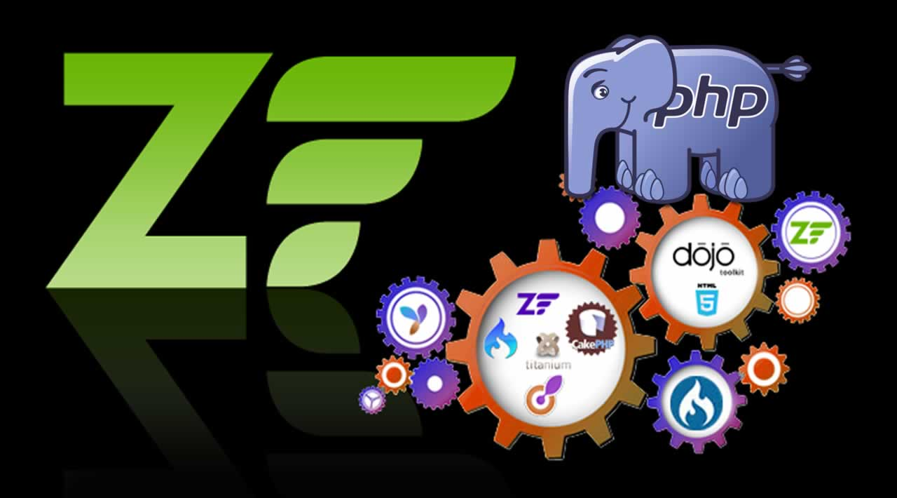 How to Streaming Buffered PHP Output in Zend Framework