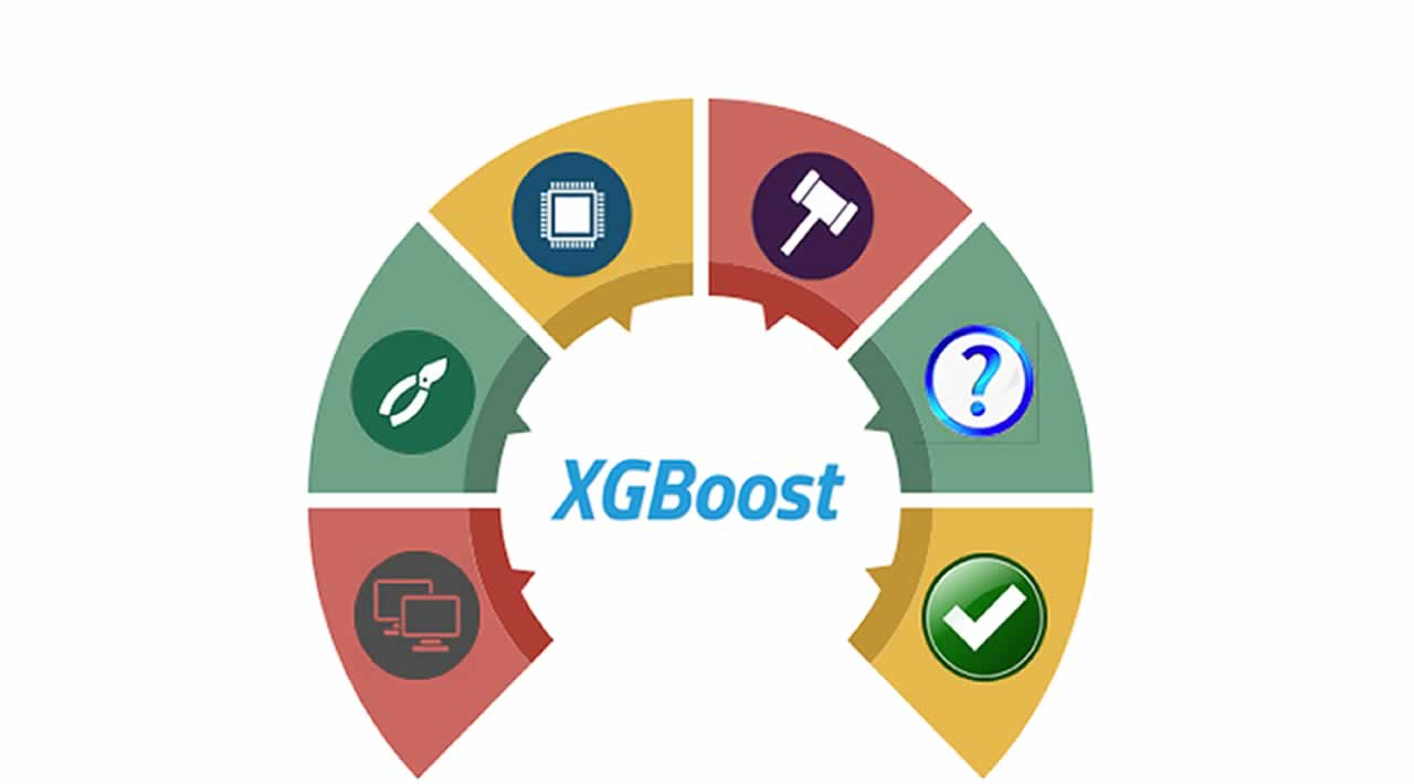 XGBoost Algorithm: Long May She Reign!