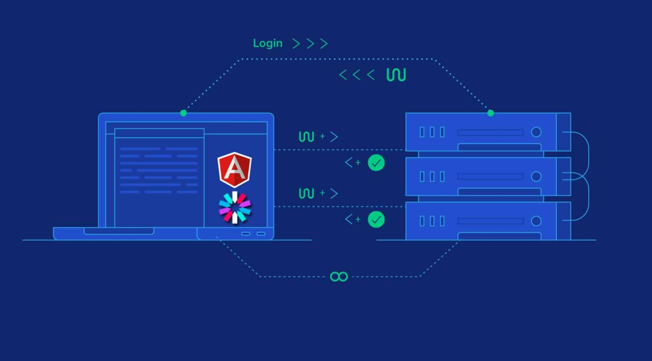 Angular Authentication with JWT
