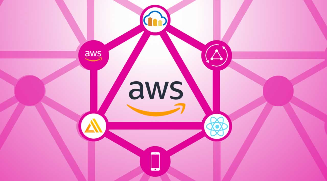 Creating a simple GraphQL Application with AWS AppSync