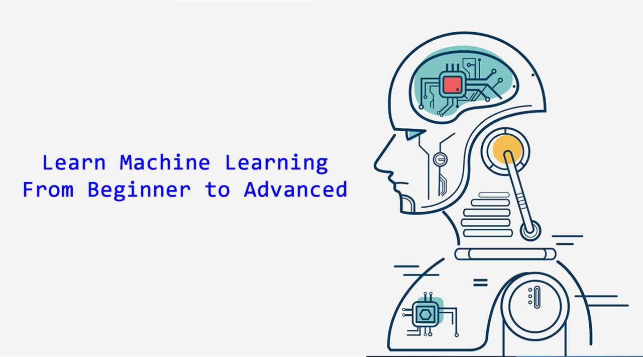 Learn Machine Learning From Beginner to Advanced