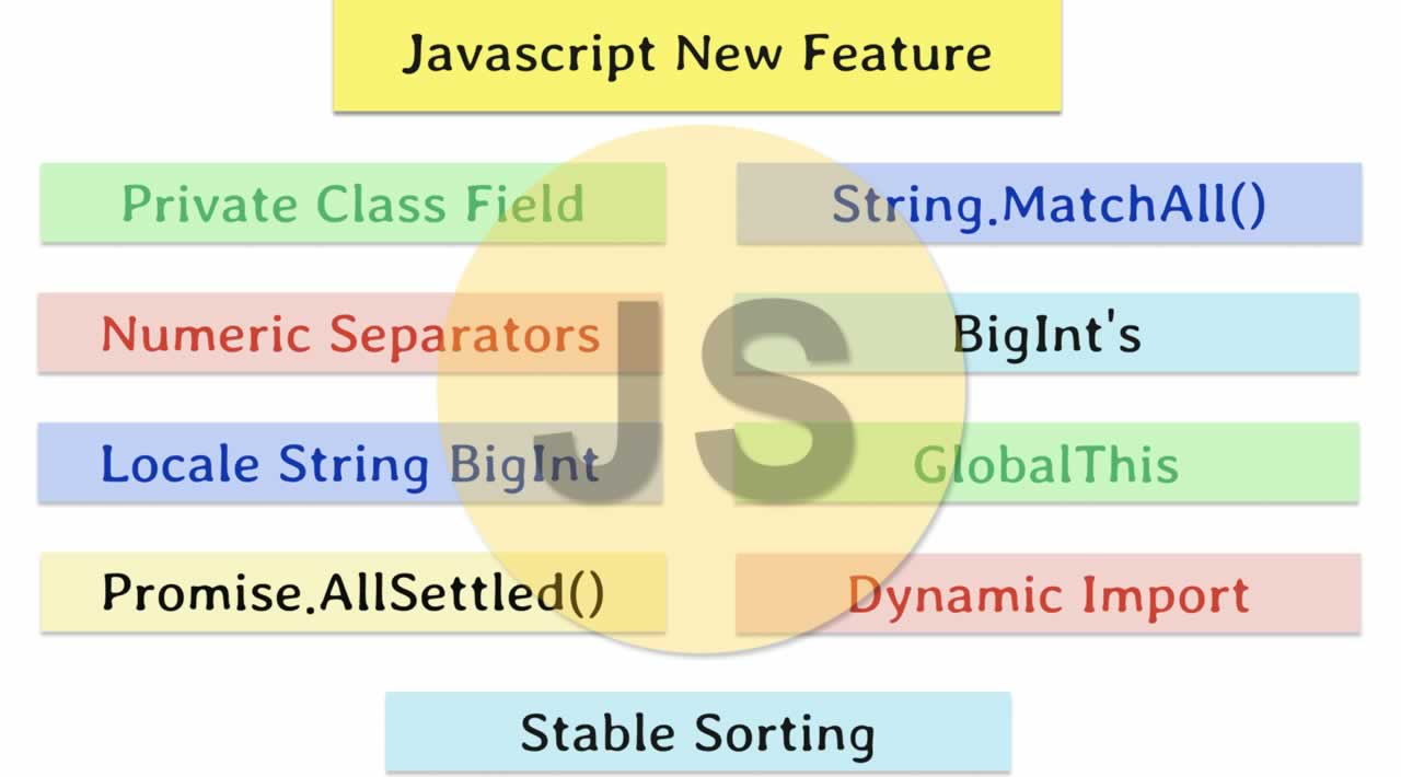 9 Javascript feature you might not know in 2019-2020