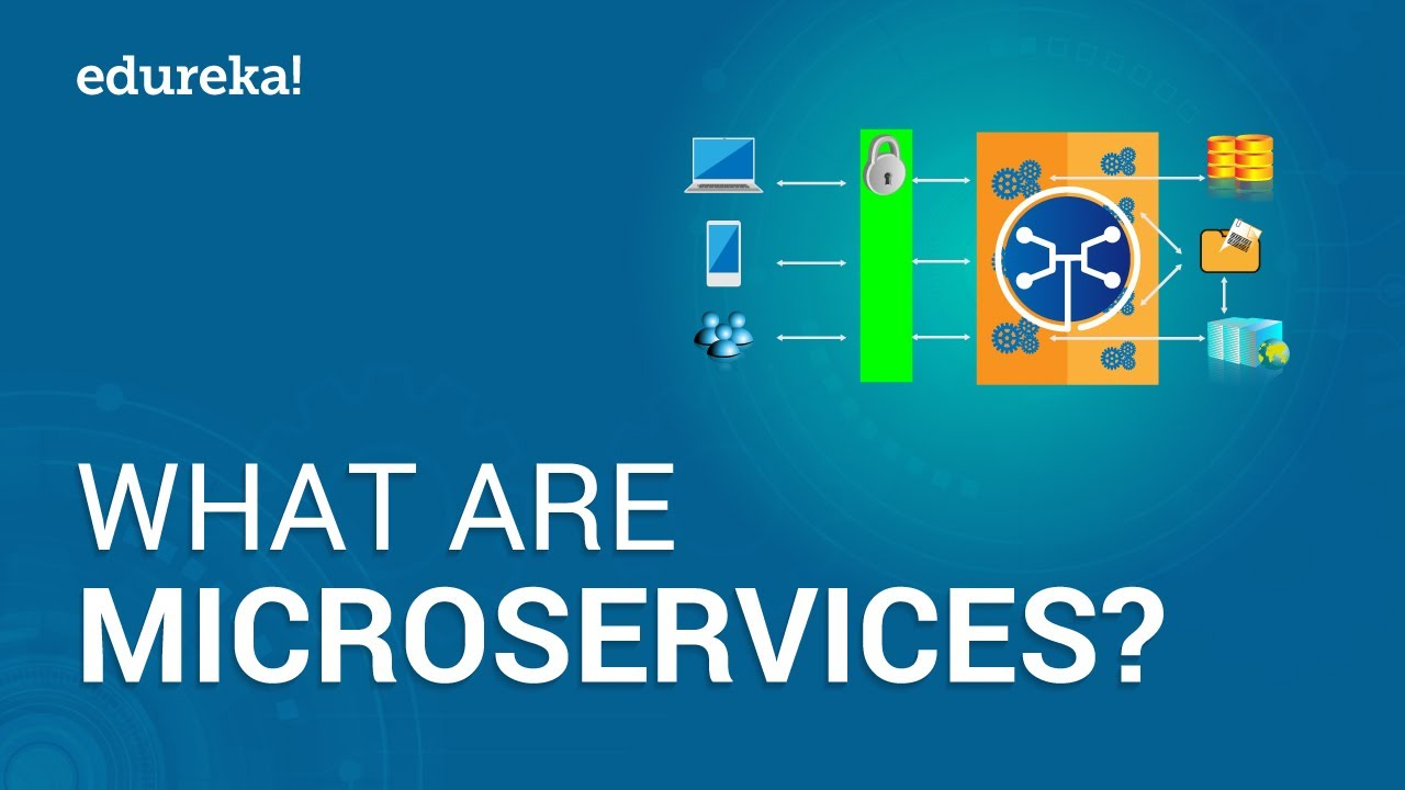 What are Microservices | Microservices Architecture Training