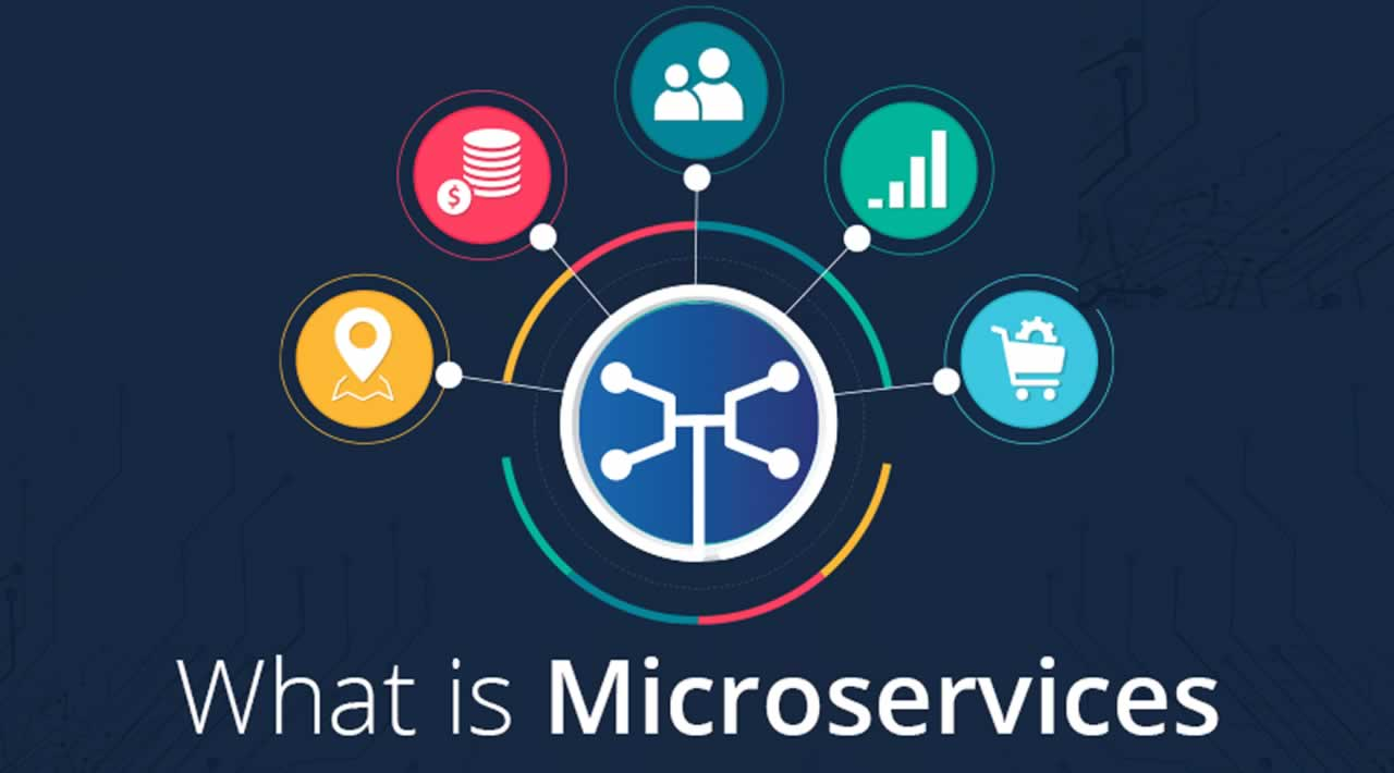 What is Microservices?