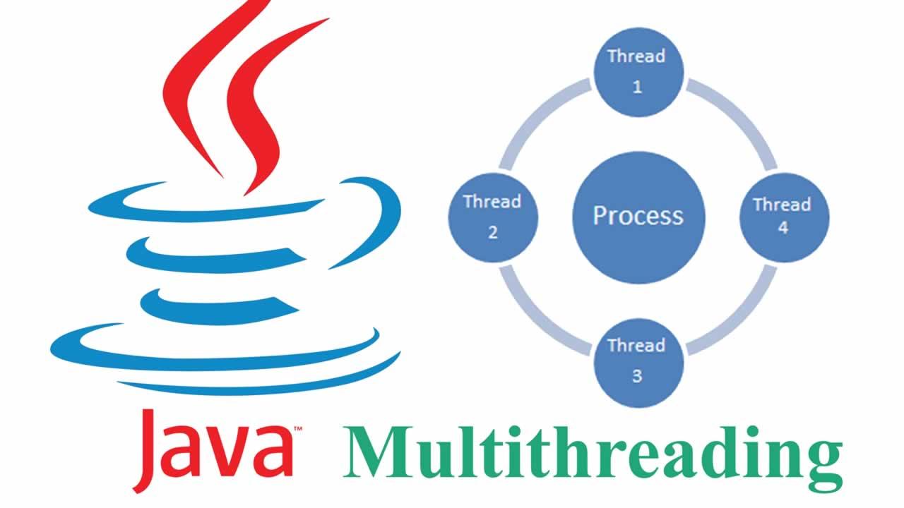 How to use Java Executor framework for Multithreading