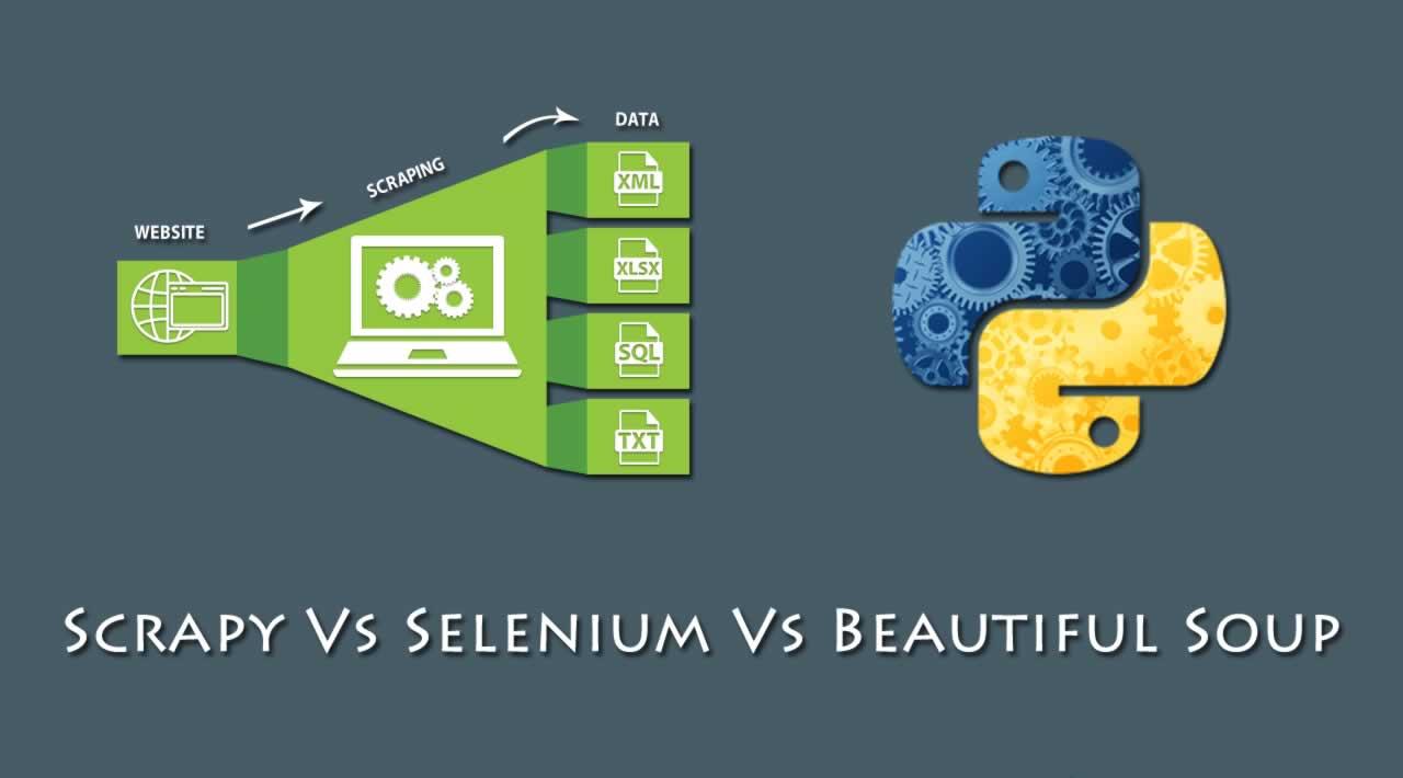 Scrapy Vs Selenium Vs Beautiful Soup for Web Scraping