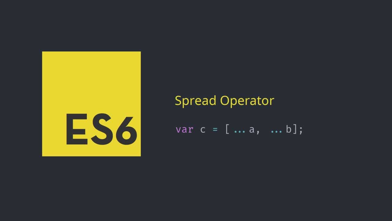 JavaScript with Uses of ES6 Spread Operator