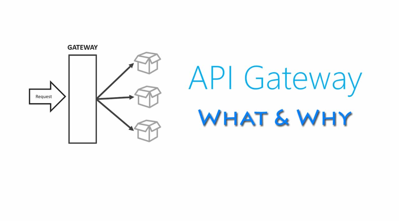 What is API Gateway & Why I Should Use It?