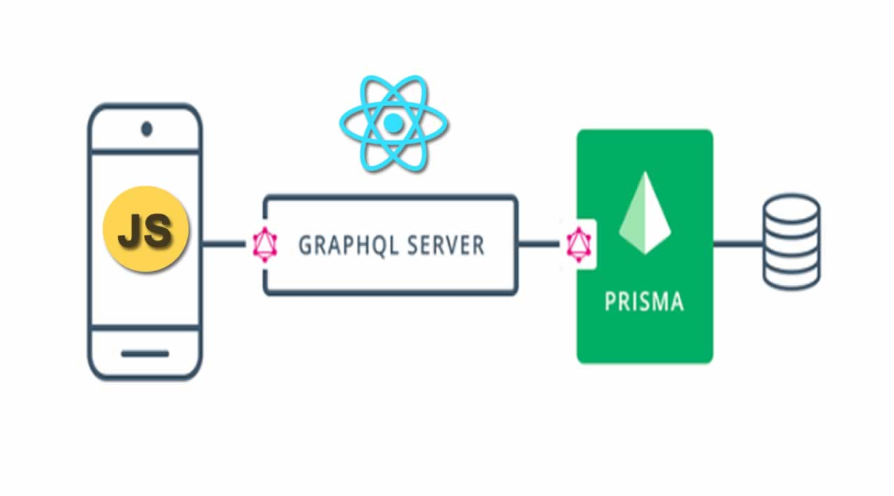 Building Bliss- Serverless Fullstack React with Prisma 2 and GraphQL