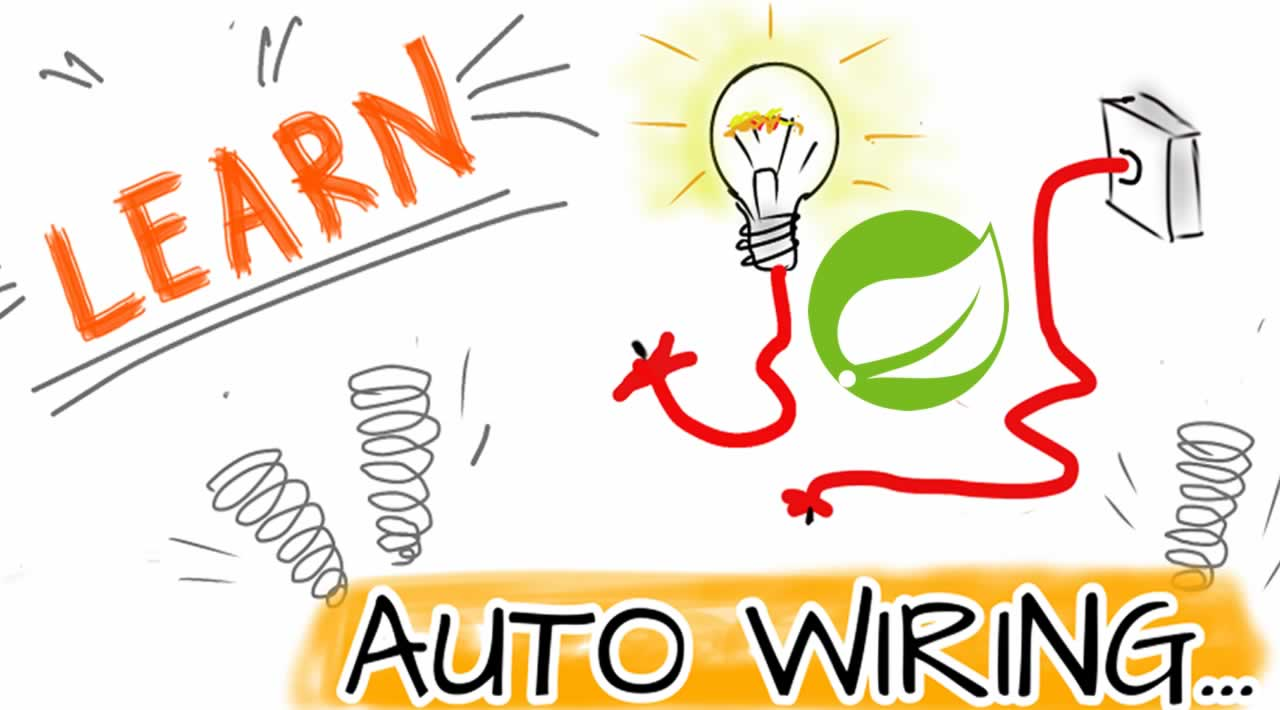 Autowiring in Spring