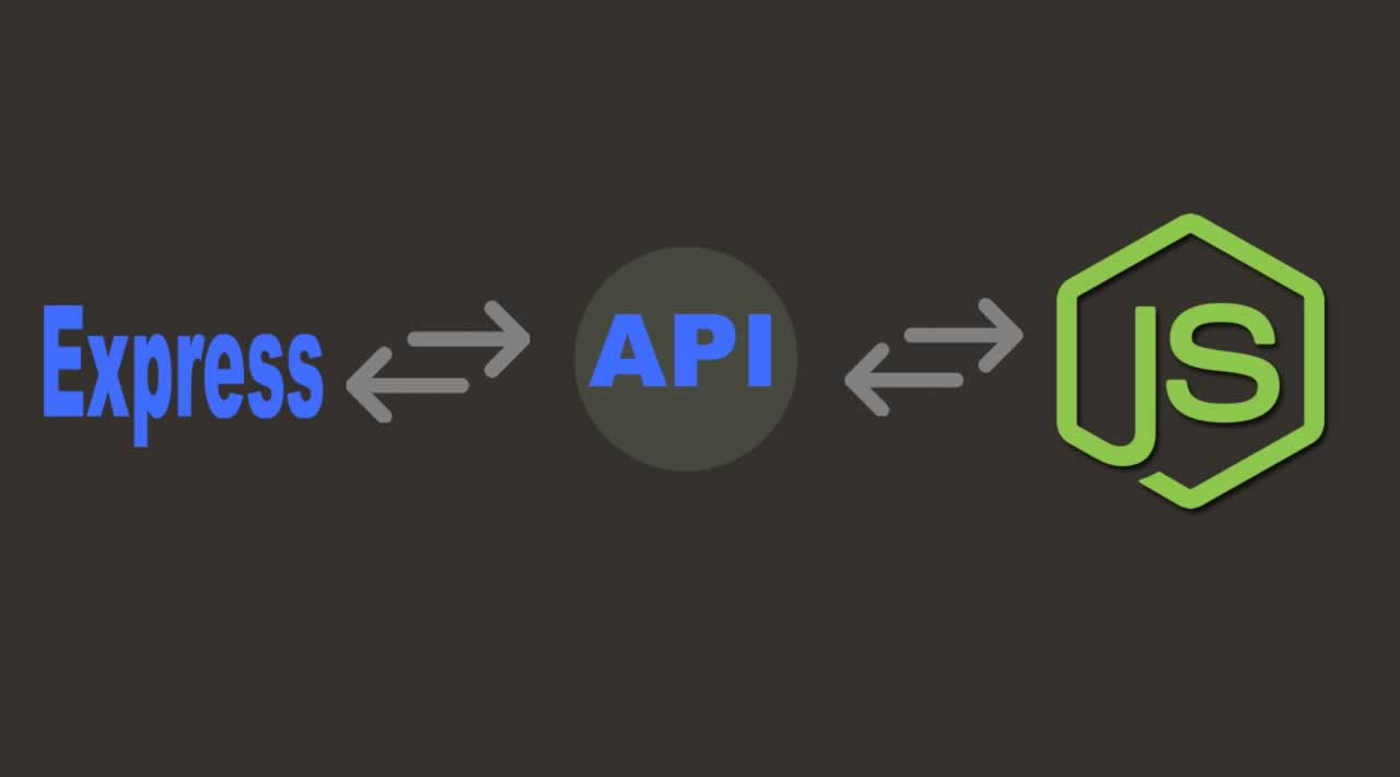 API Development and Routing with Node.js and Express