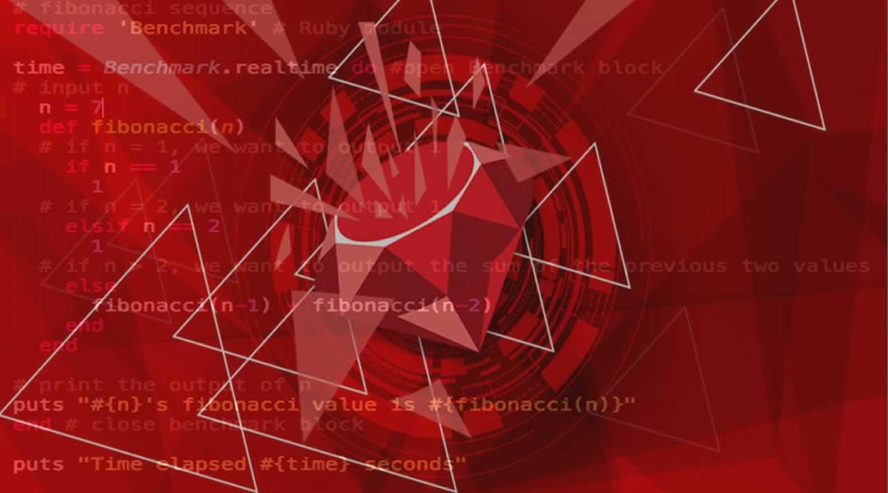 Ruby Algorithm Documentation with AsciiDoc and Knitr