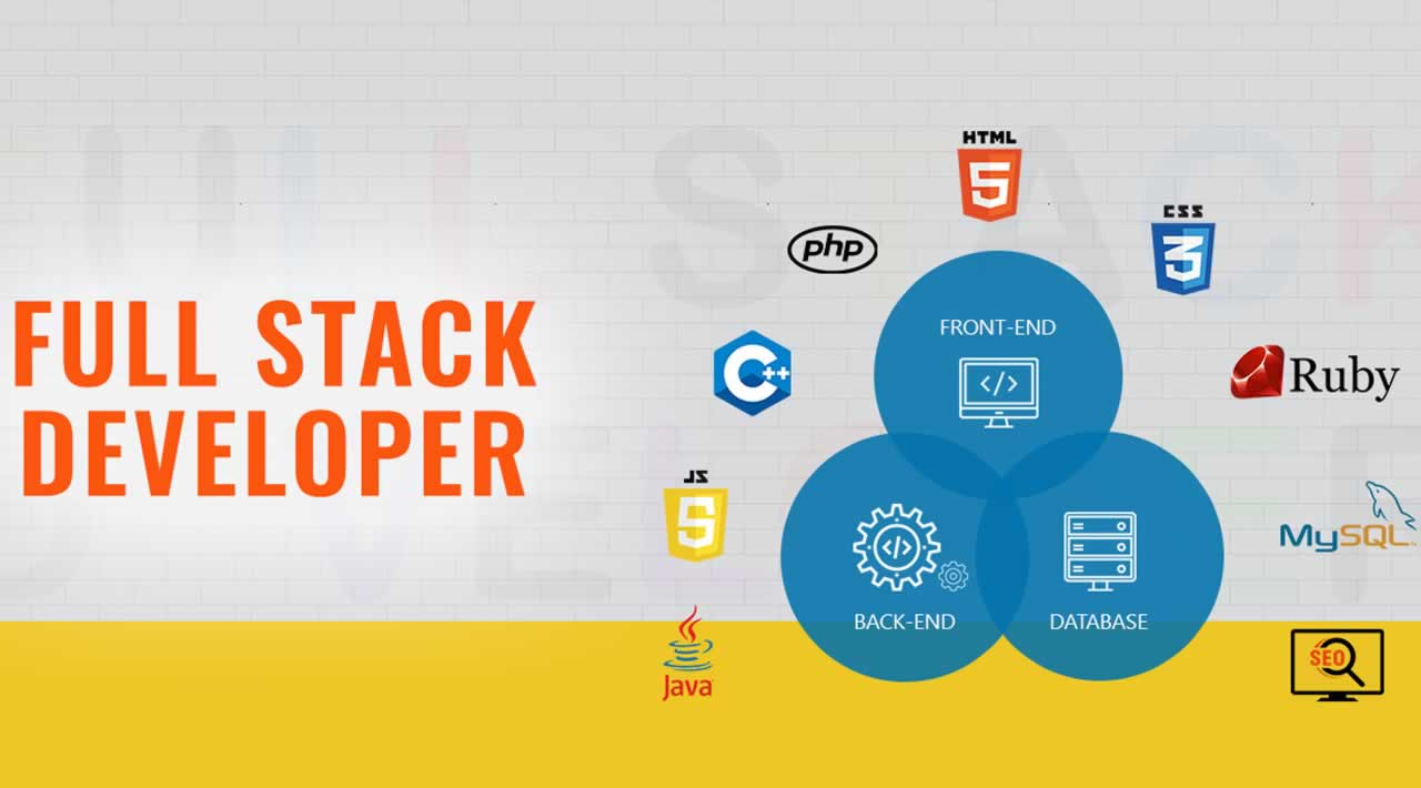 A Beginner's Roadmap to Becoming a Full-Stack Web Developer
