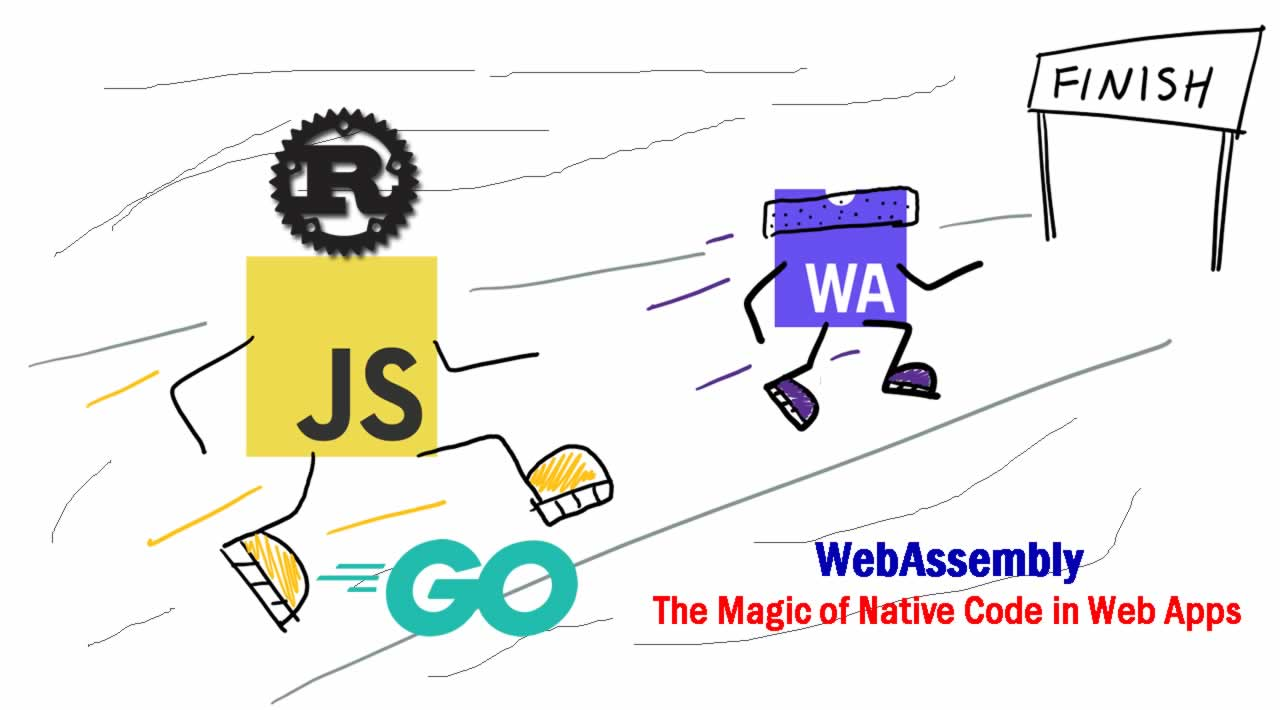 WebAssembly: The Magic of Native Code in Web Apps